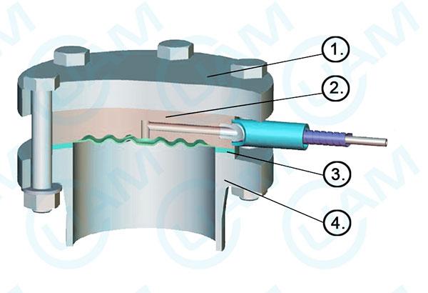 Ячеечная конструкция мембранного разделителя