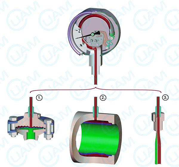 Конструкция системы с мембранным разделителем